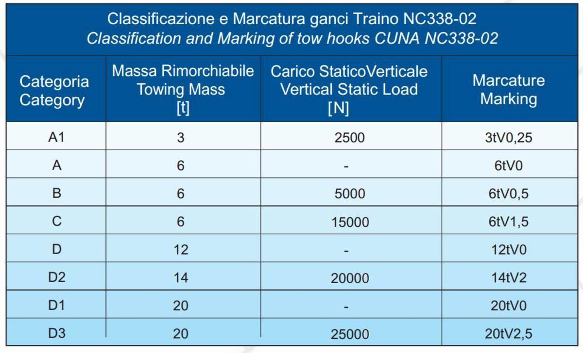 the-n.com il gancio su 2 Noi Esercito incontri truffe