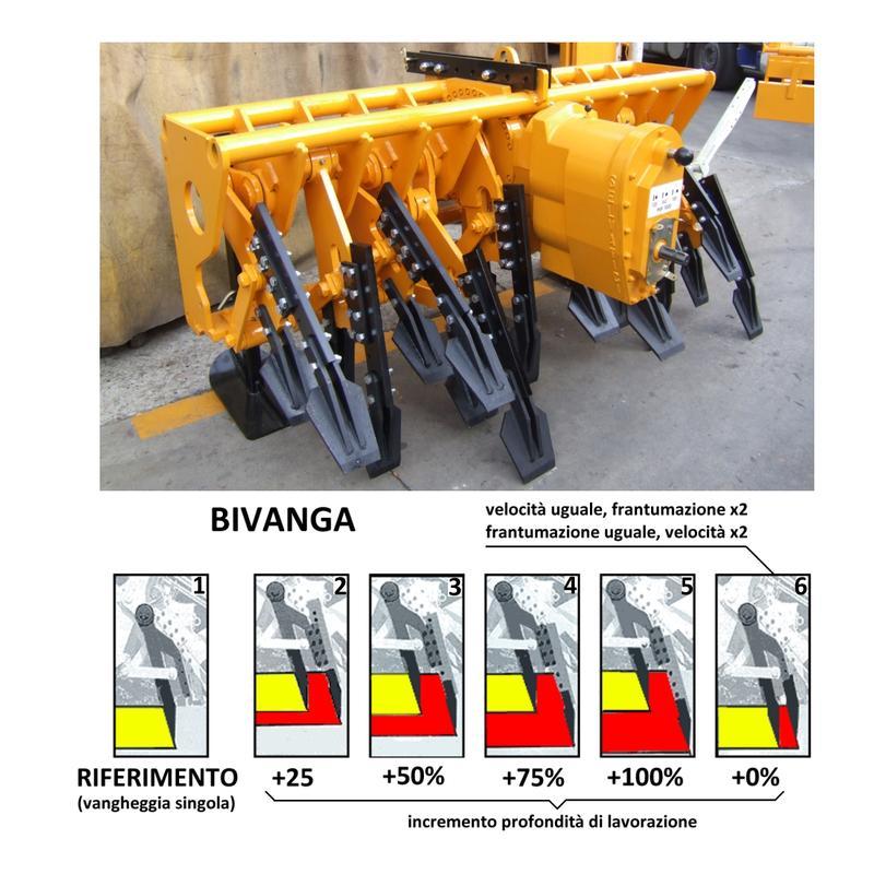 Vangatrici l 39 attrezzo ideale per i terreni difficili for Gramegna macchine agricole
